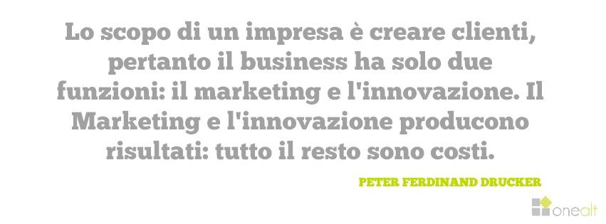 Citazione Marketing e Innovazione, Drucker